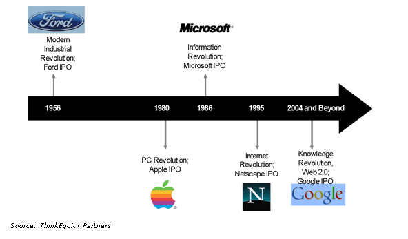 knowledge-economy.png