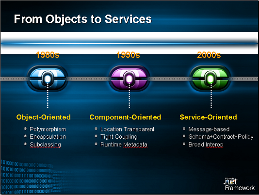 from-objects-to-services.png