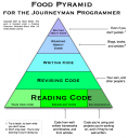 programmers-pyramid.png