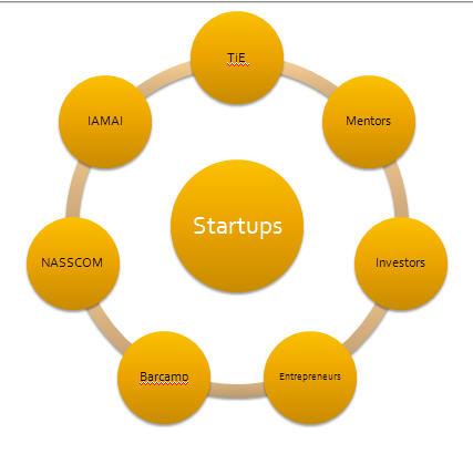 startups-in-the-center.jpg