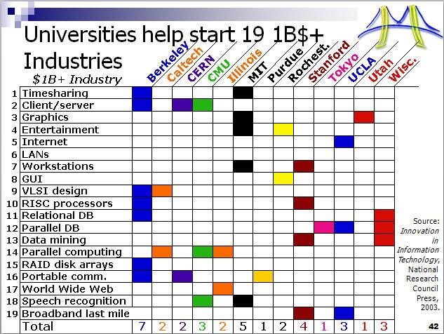 universities-and-startups.jpg