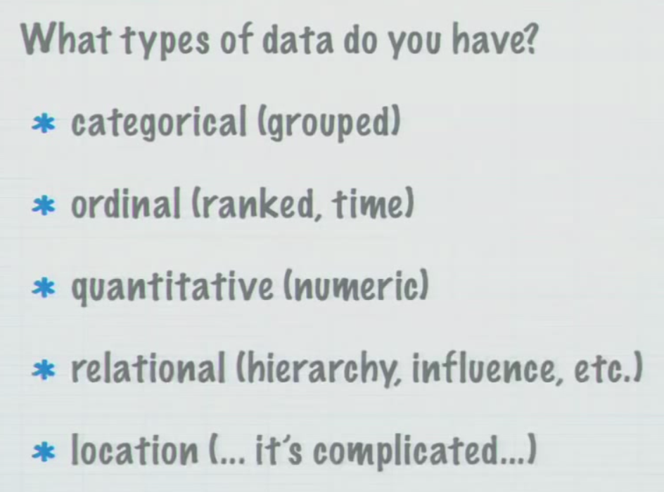 wha_types_of_data_do_you_have_